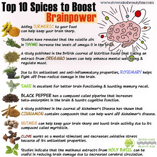 brain-power-spices