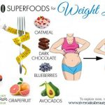 weight-loss-super foods